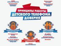 ДЕТСКИЙ ТЕЛЕФОН ДОВЕРИЯ.